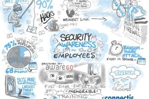 Security awareness cartoon
