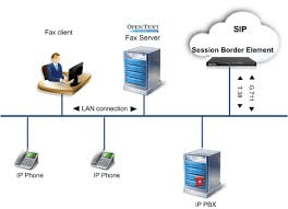 sip-trunking-architecture-1