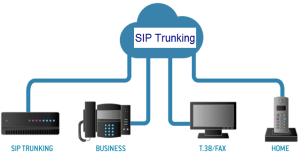 sip-trunking-architecture-2